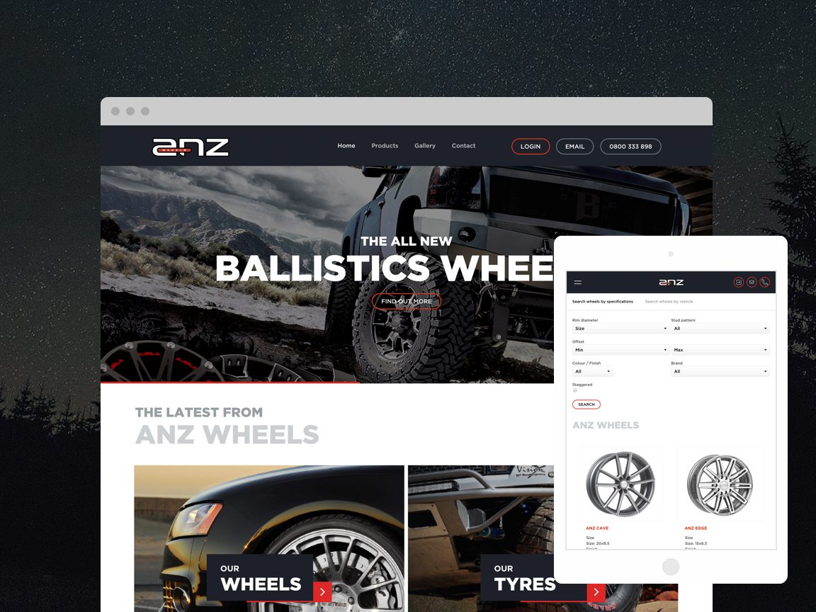 ANZ Wheels